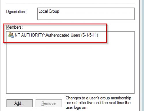 Warum sind Authentifizierte Benutzer ein Sicherheitsrisiko?